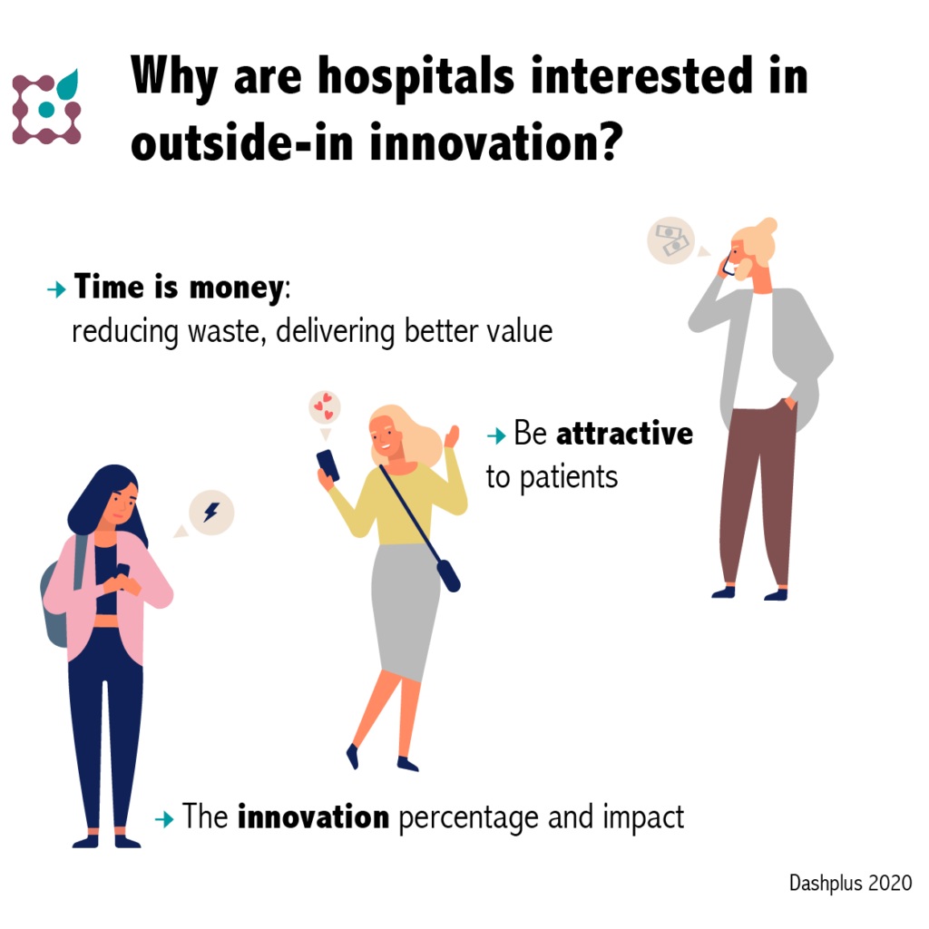 why are hospitals interested in corporate venturing?